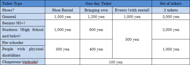 ice arena admittance fee.PNG